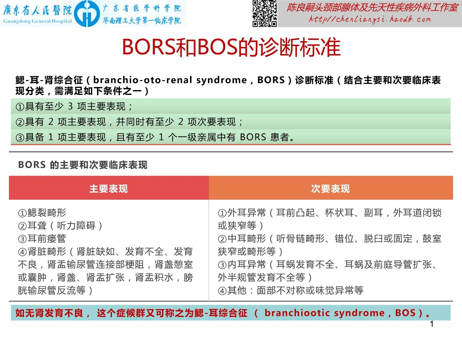 202009-鳃-耳-肾综合征及鳃耳综合征病例图片_01.jpg